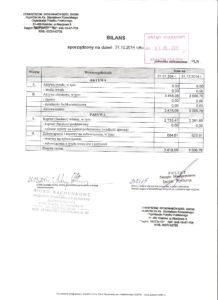 Bilans za rok 2014